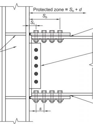 اتصال گیردار پیچی به کمک ورق های روسری وزیرسری BFP