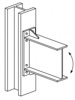 اتصال فلنجی چهار پیچی سخت شده